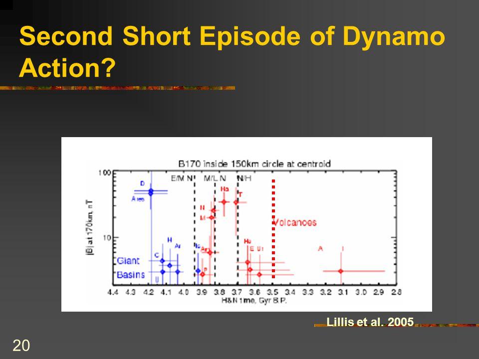 20 Second Short Episode of Dynamo Action? Lillis et al. 2005
