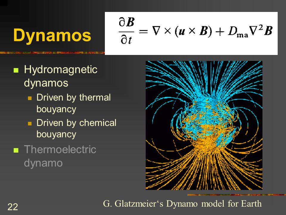 22 Dynamos Hydromagnetic dynamos Driven by thermal bouyancy Driven by chemical bouyancy Thermoelectric dynamo G. Glatzmeier's Dynamo model for Earth