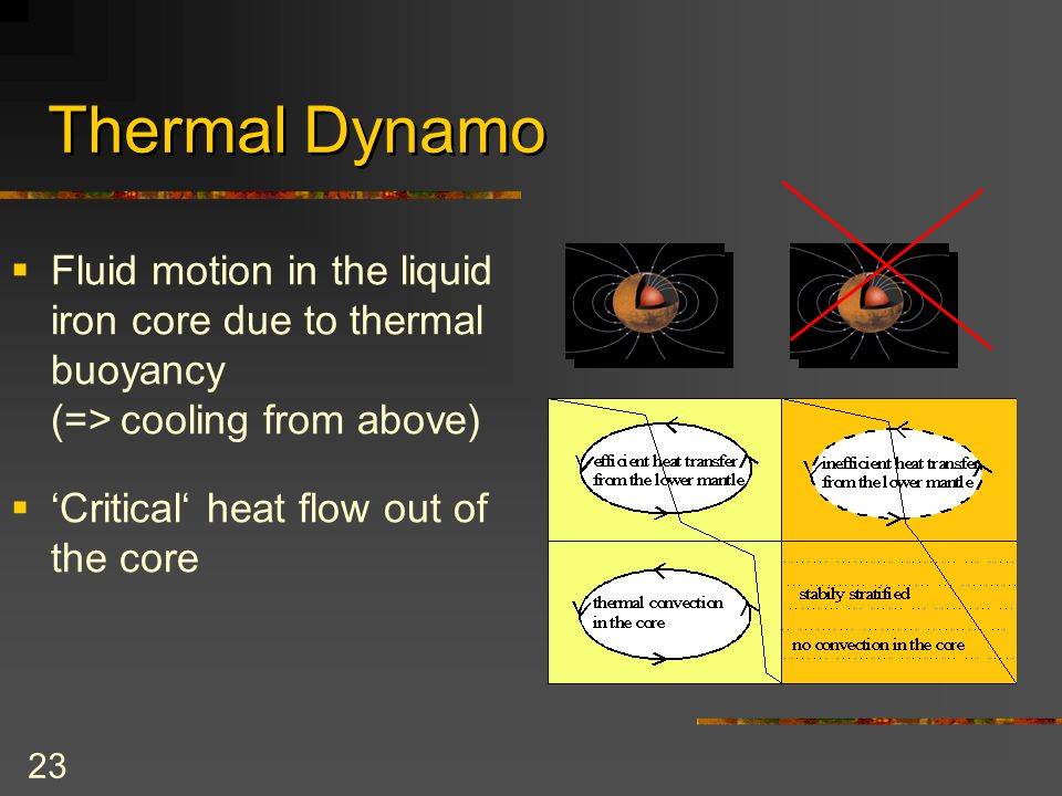23 Thermal Dynamo  Fluid motion in the liquid iron core due to thermal buoyancy (=> cooling from above)  'Critical' heat flow out of the core