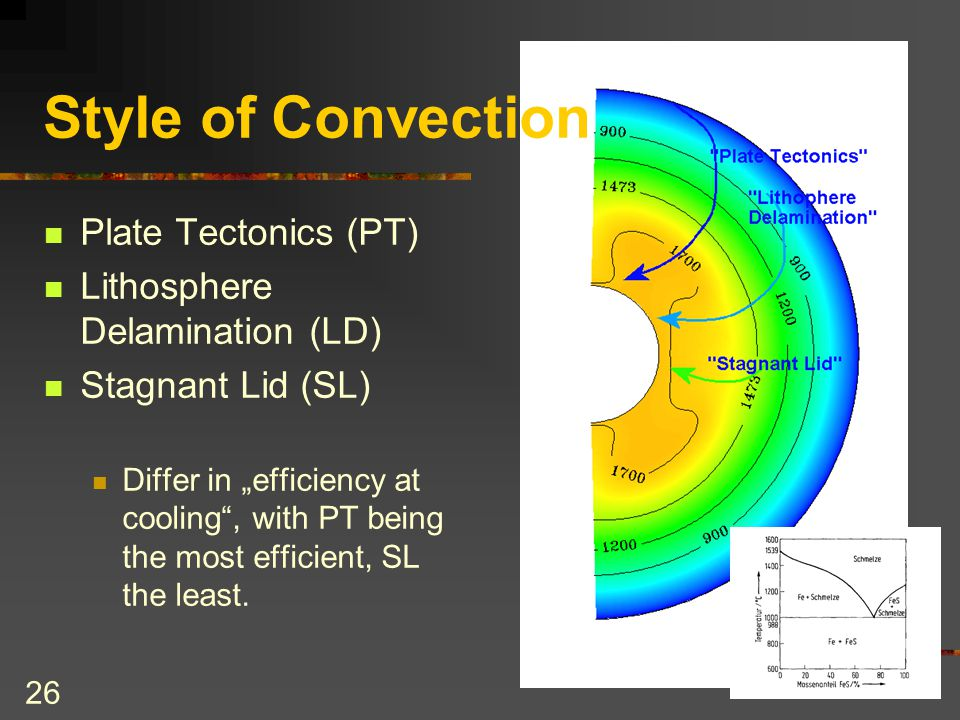 """26 Style of Convection Plate Tectonics (PT) Lithosphere Delamination (LD) Stagnant Lid (SL) Differ in """"efficiency at cooling"""", with PT being the most"""