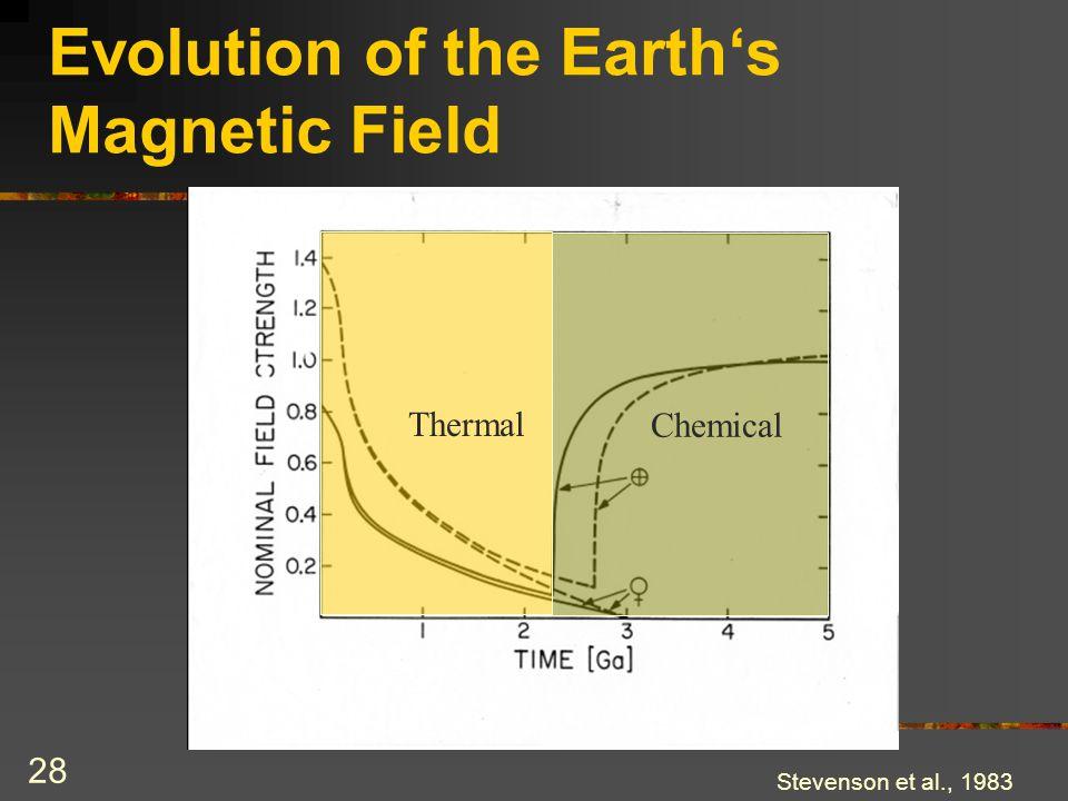 28 Stevenson et al., 1983 Evolution of the Earth's Magnetic Field Thermal Chemical