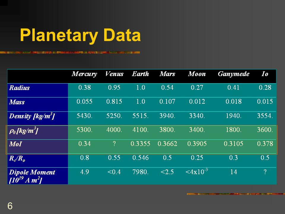 6 Planetary Data