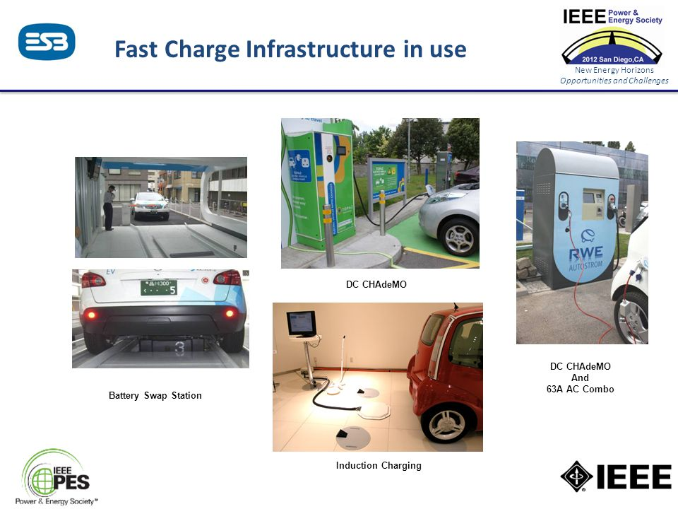 New Energy Horizons Opportunities and Challenges EV Infrastructure in Europe Thank You Philip LeGoy and Ger Buckley