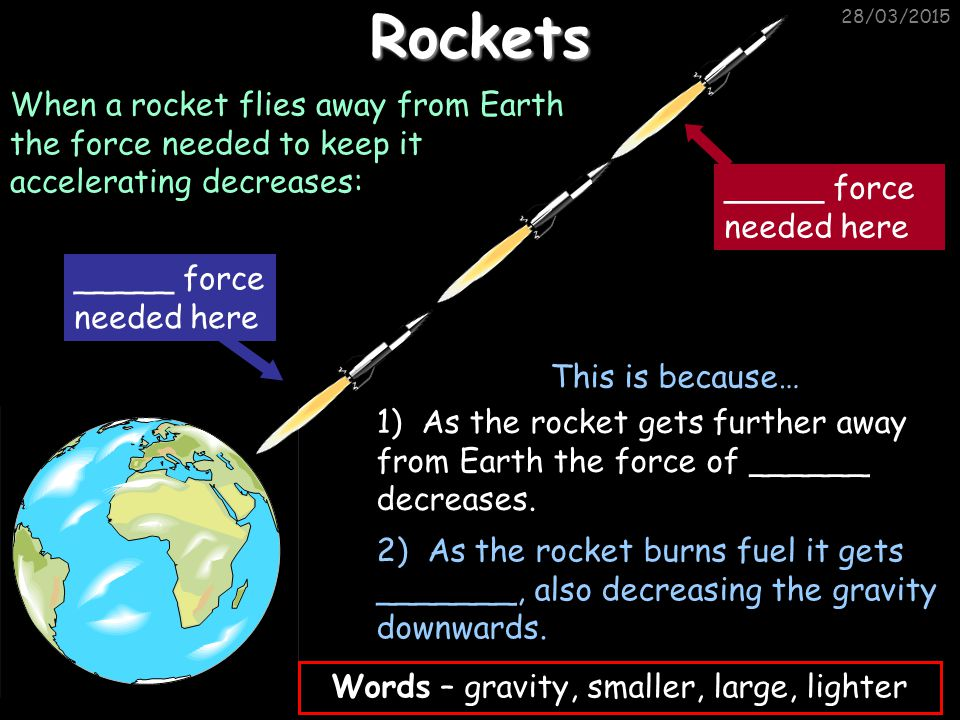 28/03/2015Rockets When a rocket flies away from Earth the force needed to keep it accelerating decreases: This is because… 1) As the rocket gets further away from Earth the force of ______ decreases.