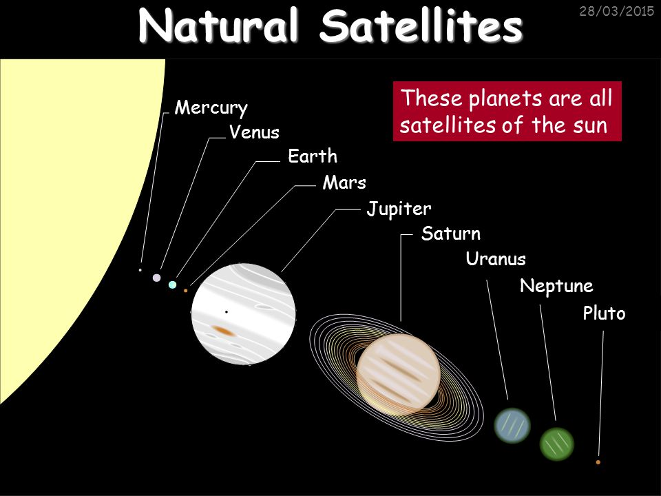 28/03/2015 Natural Satellites Mercury Mars Jupiter Saturn Neptune Uranus Pluto Venus Earth These planets are all satellites of the sun