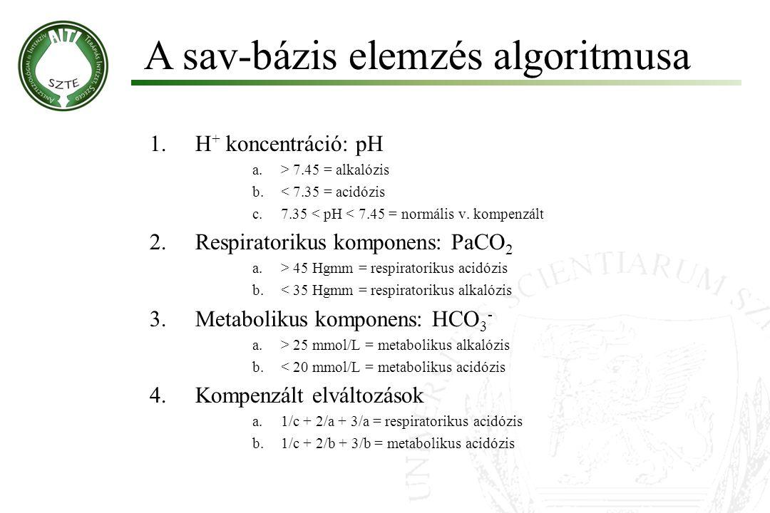 1.H + koncentráció: pH a.> 7.45 = alkalózis b.< 7.35 = acidózis c.7.35 < pH < 7.45 = normális v. kompenzált 2.Respiratorikus komponens: PaCO 2 a.> 45