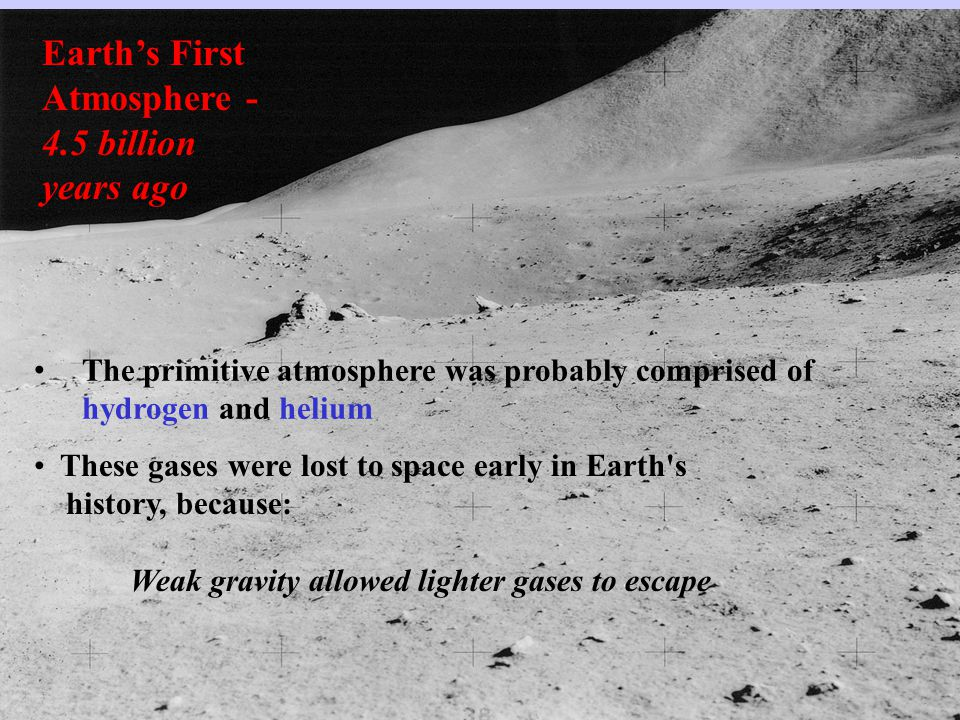 The primitive atmosphere was probably comprised of hydrogen and helium Earth's First Atmosphere - 4.5 billion years ago These gases were lost to space early in Earth s history, because: Weak gravity allowed lighter gases to escape