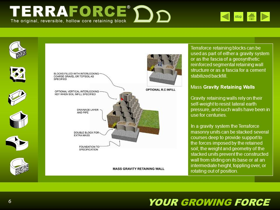 YOUR GROWING FORCE stop 27 Smooth round or flat face Terracrete – road erosion control in rural areas