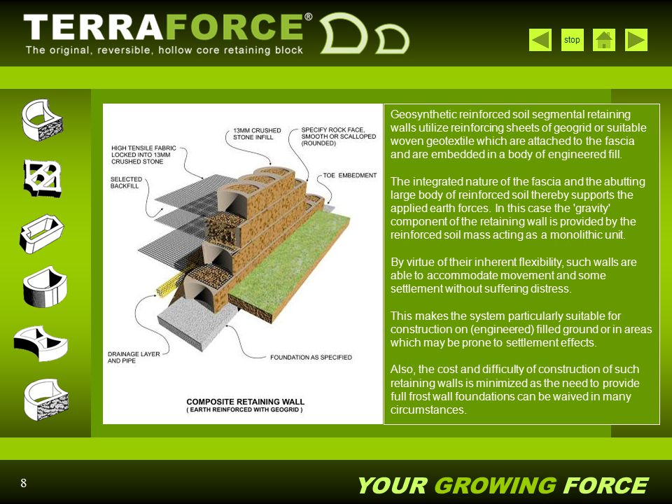 YOUR GROWING FORCE stop 39 Gardenscapes - Terralite