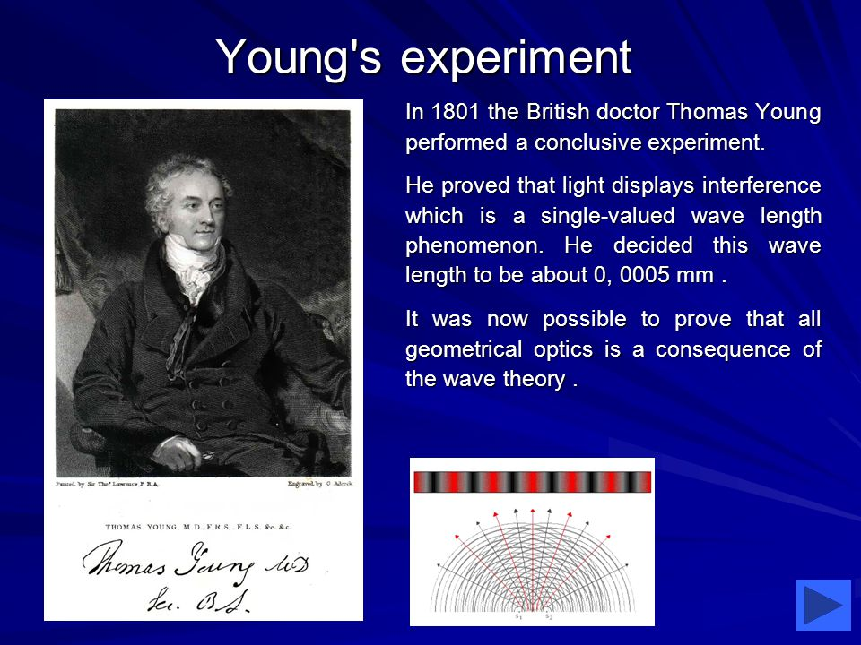 Young s experiment In 1801 the British doctor Thomas Young performed a conclusive experiment.