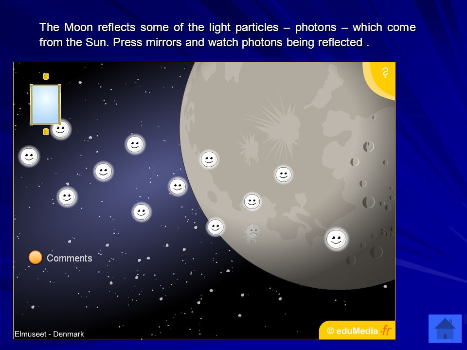 The Moon reflects some of the light particles – photons – which come from the Sun.