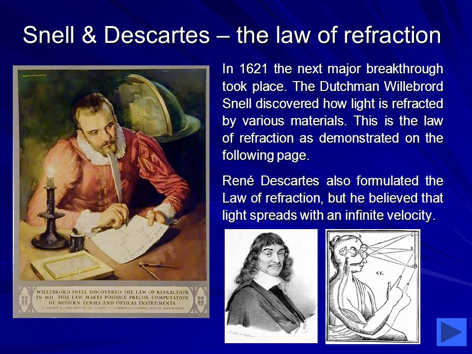 Snell & Descartes – the law of refraction In 1621 the next major breakthrough took place.