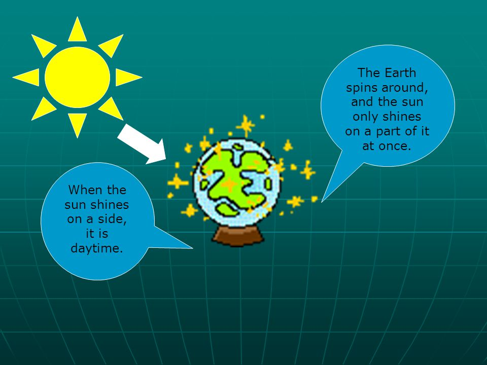 The Earth spins around, and the sun only shines on a part of it at once. When the sun shines on a side, it is daytime.