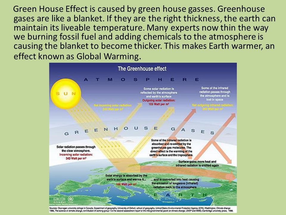 Green House Effect is caused by green house gasses. Greenhouse gases are like a blanket. If they are the right thickness, the earth can maintain its l