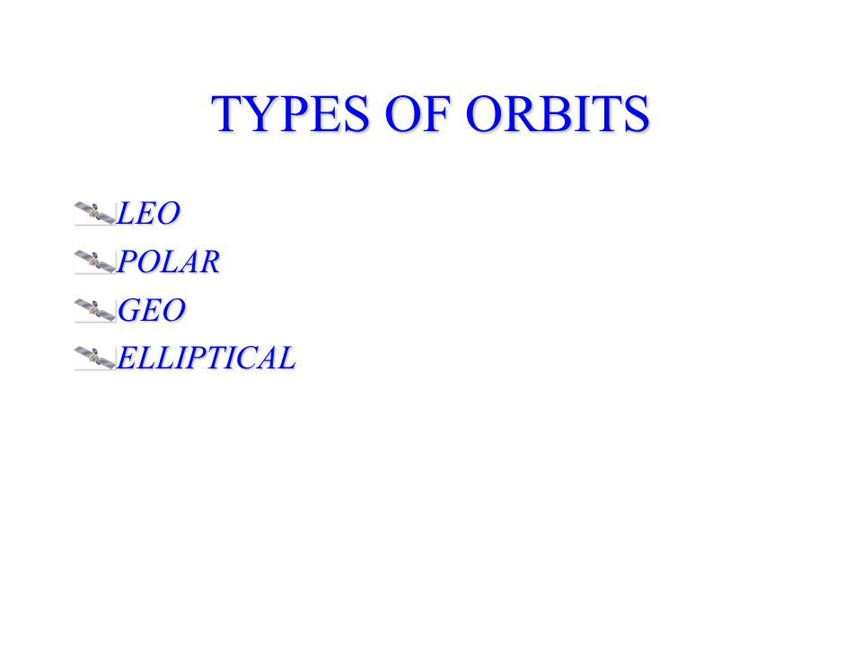 TYPES OF ORBITS LEOPOLARGEOELLIPTICAL