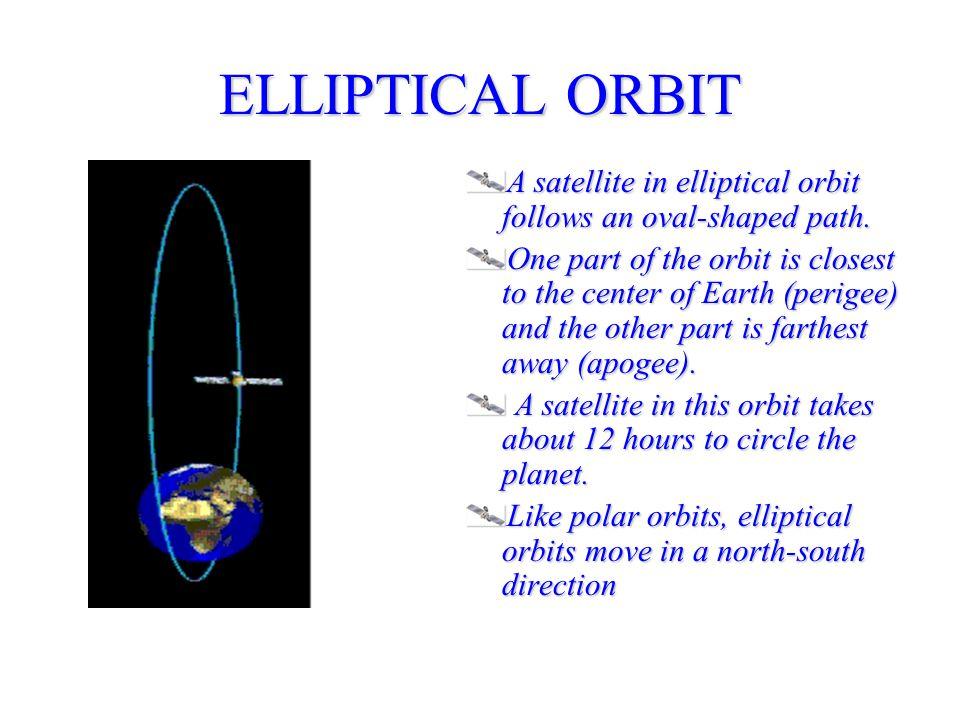 ELLIPTICAL ORBIT A satellite in elliptical orbit follows an oval-shaped path.