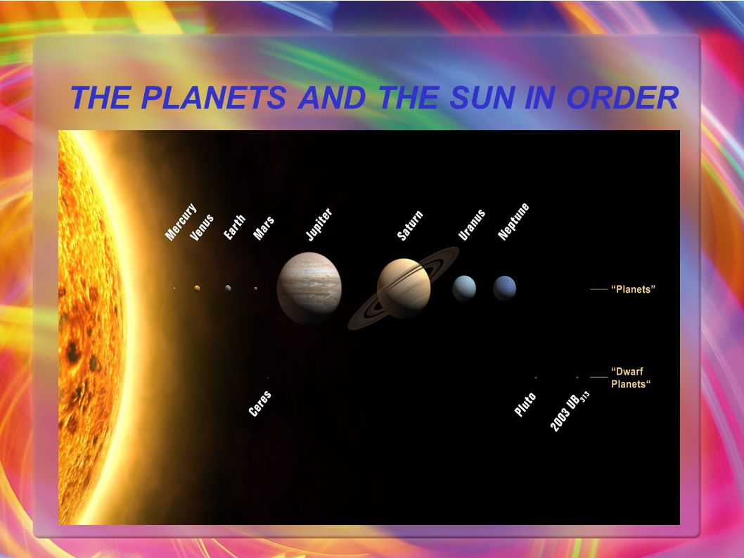 THE PLANETS AND THE SUN IN ORDER