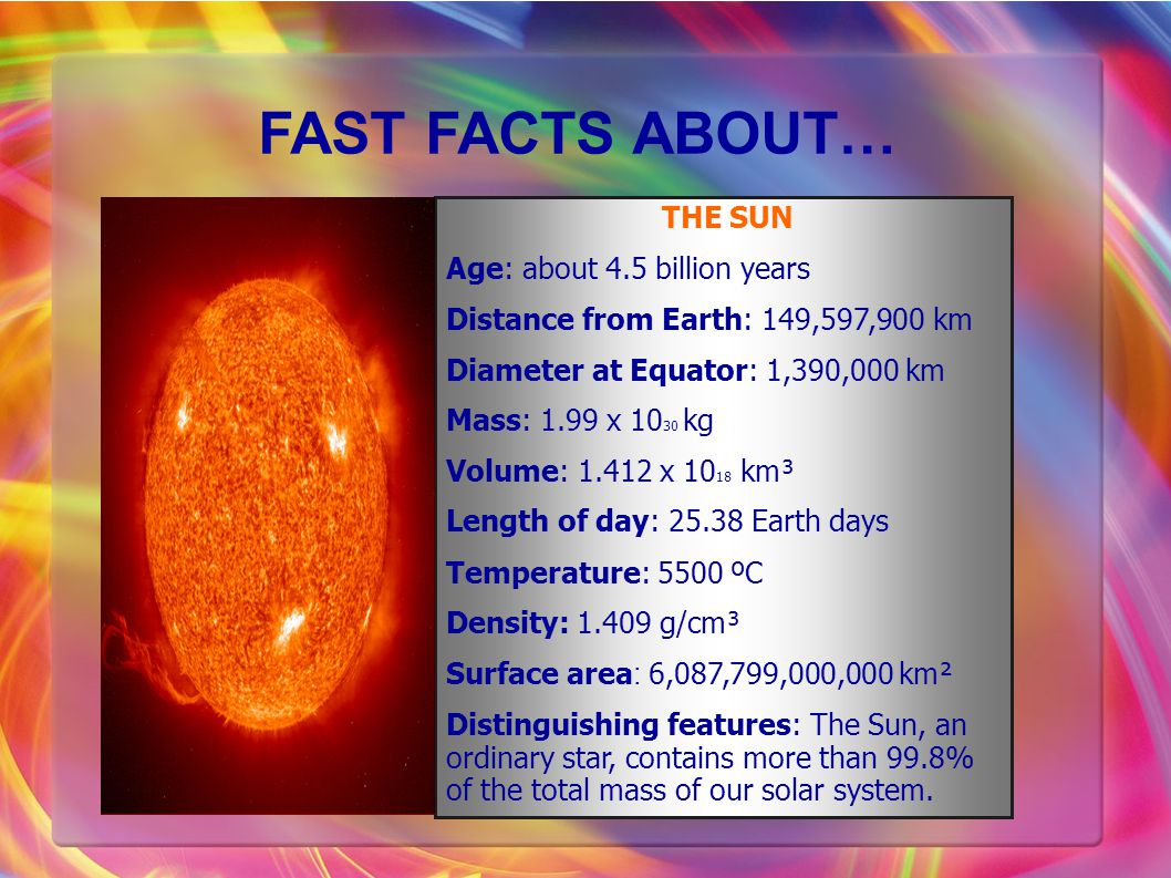 FAST FACTS ABOUT… THE SUN Age: about 4.5 billion years Distance from Earth: 149,597,900 km Diameter at Equator: 1,390,000 km Mass: 1.99 x 10 30 kg Volume: 1.412 x 10 18 km³ Length of day: 25.38 Earth days Temperature: 5500 ºC Density: 1.409 g/cm³ Surface area : 6,087,799,000,000 km² Distinguishing features: The Sun, an ordinary star, contains more than 99.8% of the total mass of our solar system.