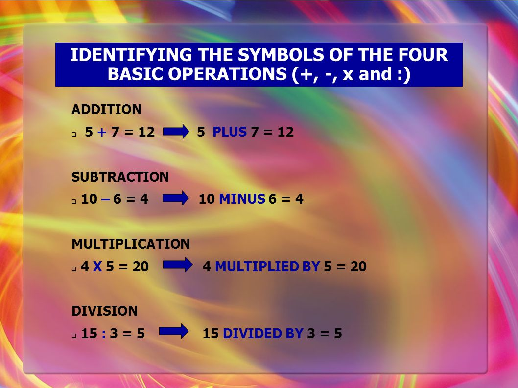 IDENTIFYING THE SYMBOLS OF THE FOUR BASIC OPERATIONS (+, -, x and :) ADDITION  5 + 7 = 12 5 PLUS 7 = 12 SUBTRACTION  10 – 6 = 4 10 MINUS 6 = 4 MULTIPLICATION  4 X 5 = 20 4 MULTIPLIED BY 5 = 20 DIVISION  15 : 3 = 5 15 DIVIDED BY 3 = 5