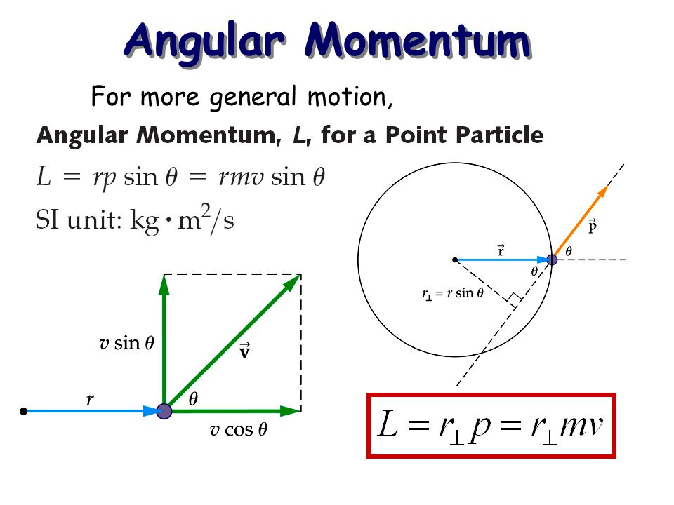 Example: Angular Momentum (a) What is the angular momentum of a 0.13 kg Frisbee, considered to be a uniform disk of radius 7.5 cm, spinning with  = 11.5 rad/s.