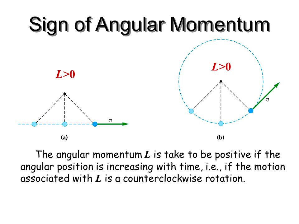 Example: A Rotating Disk Disk 1 is rotating freely and has angular velocity  i and moment of inertia I 1 about its symmetry axis, as shown.