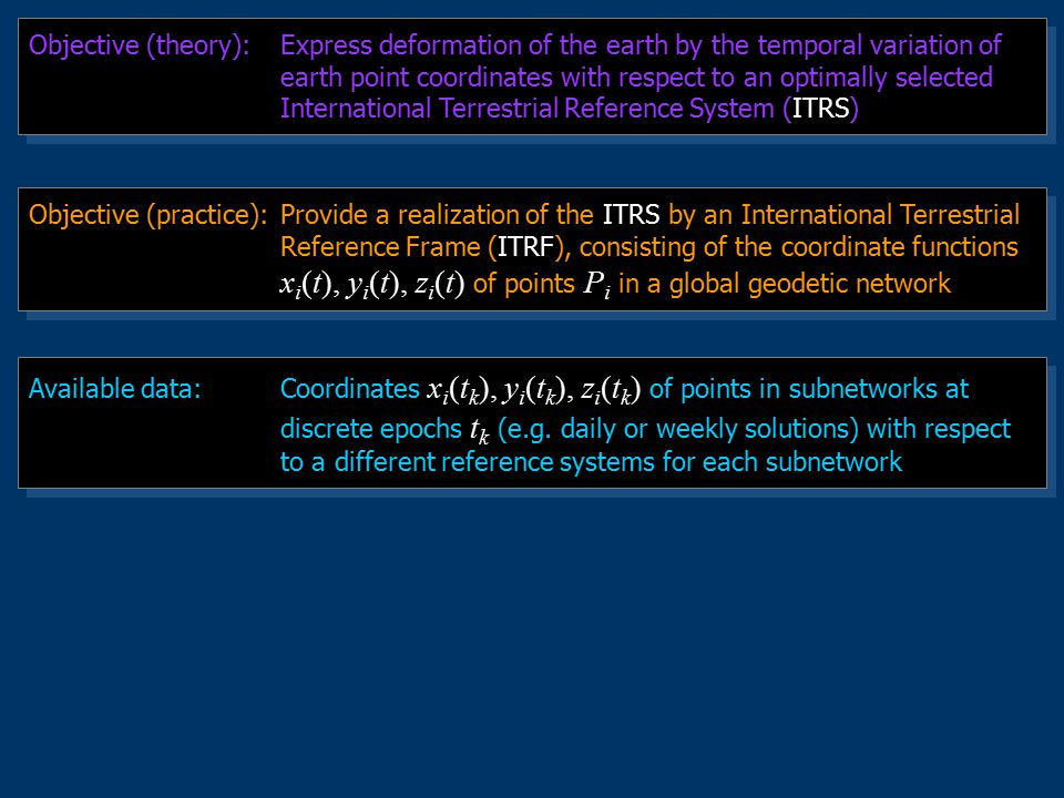 Objective (theory): Express deformation of the earth by the temporal variation of earth point coordinates with respect to an optimally selected International Terrestrial Reference System (ITRS) Objective (practice):Provide a realization of the ITRS by an International Terrestrial Reference Frame (ITRF), consisting of the coordinate functions x i (t), y i (t), z i (t) of points P i in a global geodetic network Available data:Coordinates x i (t k ), y i (t k ), z i (t k ) of points in subnetworks at discrete epochs t k (e.g.