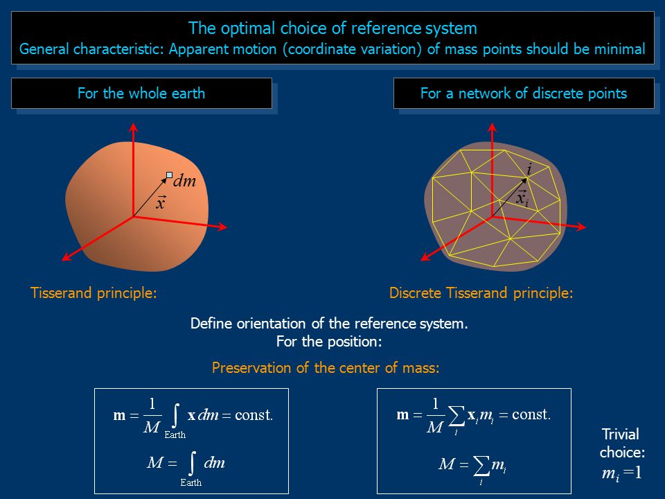 The optimal choice of reference system General characteristic: Apparent motion (coordinate variation) of mass points should be minimal The optimal choice of reference system General characteristic: Apparent motion (coordinate variation) of mass points should be minimal For the whole earth For a network of discrete points dm x Tisserand principle:Discrete Tisserand principle: Define orientation of the reference system.