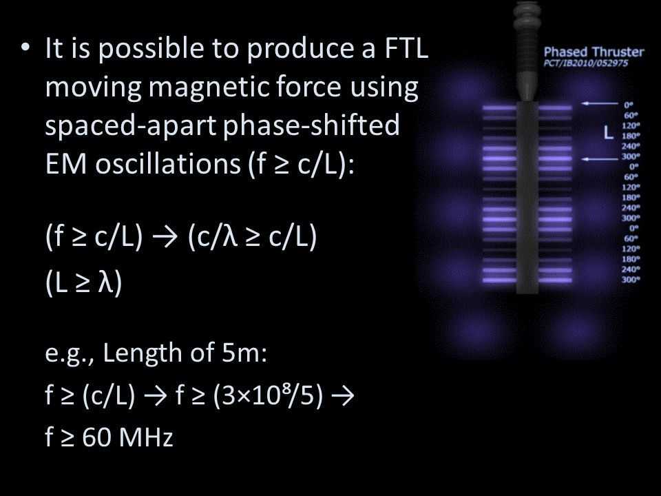 It is possible to produce a FTL moving magnetic force using spaced-apart phase-shifted EM oscillations (f ≥ c/L): (f ≥ c/L) → (c/λ ≥ c/L) (L ≥ λ) e.g.