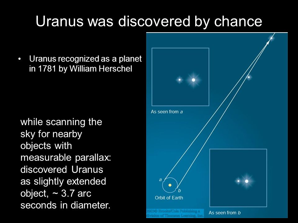 Neptune' Discovery Discovered in 1846 at position predicted from gravitational disturbances on Uranus's orbit by John Couch Adams and Urbain Jean Leverrier.