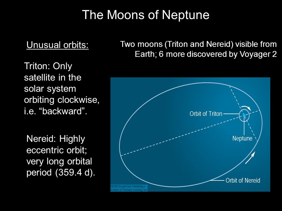 The Moons of Neptune Two moons (Triton and Nereid) visible from Earth; 6 more discovered by Voyager 2 Unusual orbits: Triton: Only satellite in the so