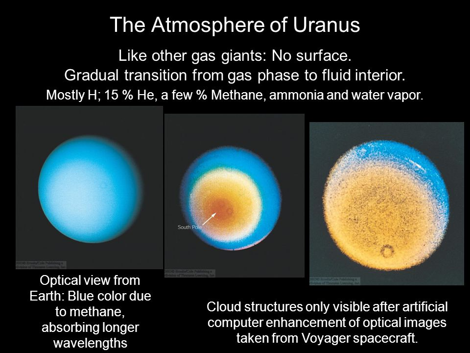 The Structure of Uranus' Atmosphere Only one layer of Methane clouds (in contrast to 3 cloud layers on Jupiter and Saturn).