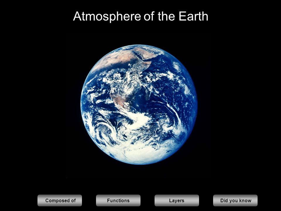 Atmosphere of the Earth Composed ofFunctionsLayers Did you know