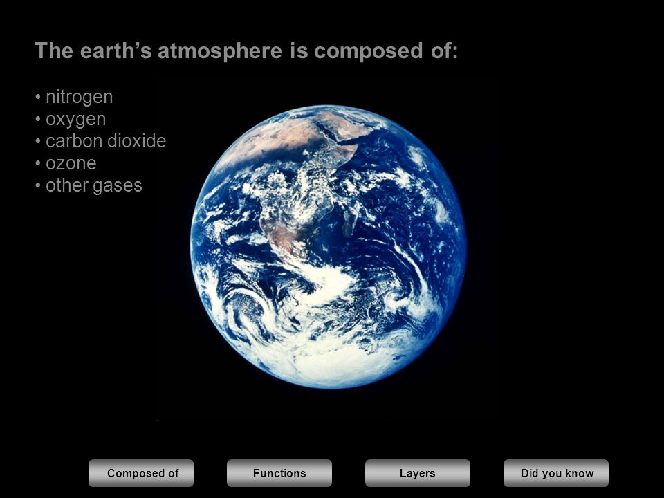 The earth's atmosphere is composed of: nitrogen oxygen carbon dioxide ozone other gases Composed ofFunctionsLayers Did you know