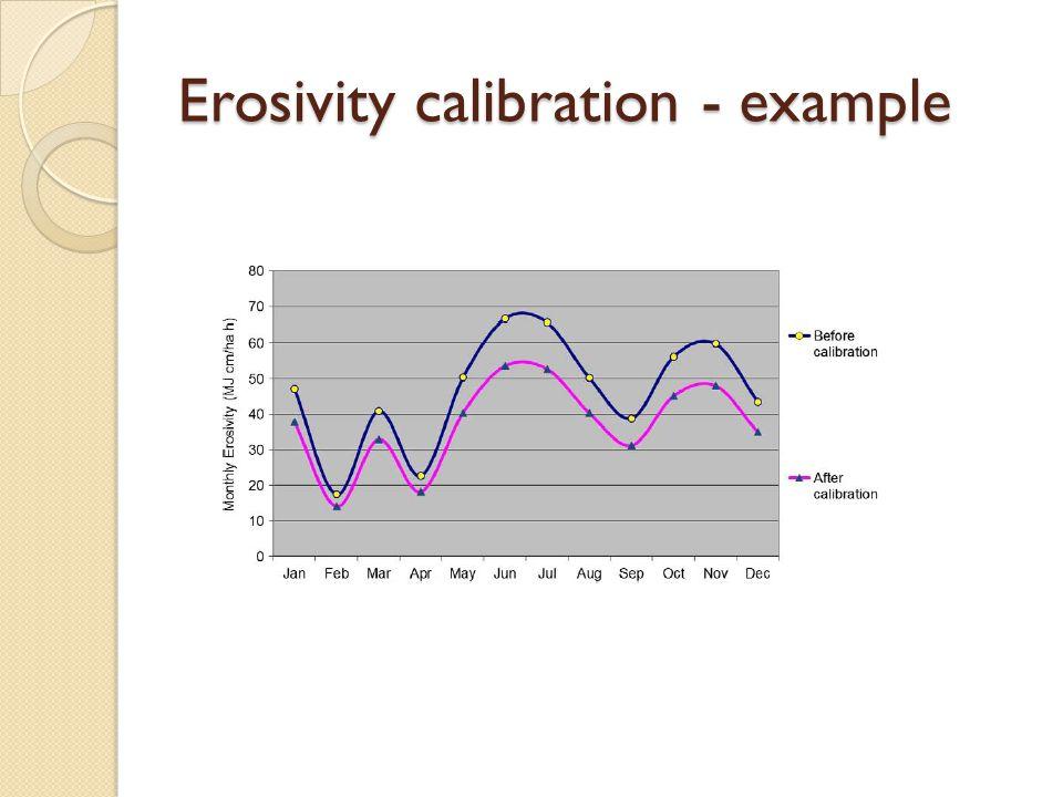 Erosivity calibration - example