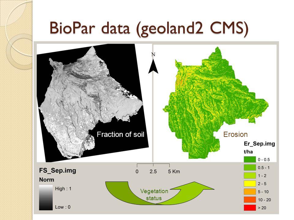 BioPar data (geoland2 CMS) Fraction of soil Erosion Vegetation status
