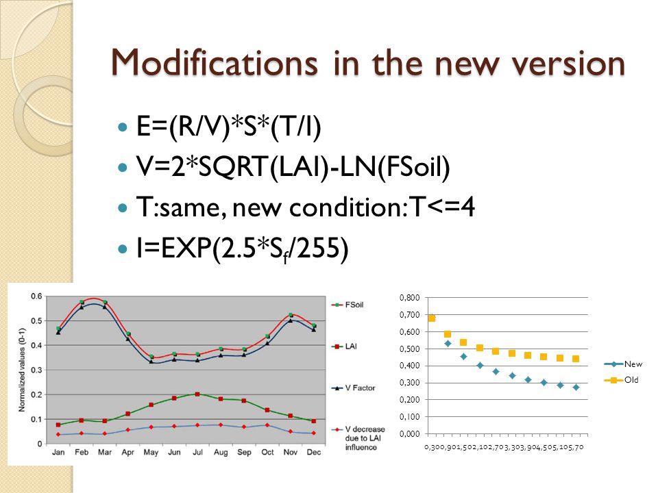 Modifications in the new version E=(R/V)*S*(T/I) V=2*SQRT(LAI)-LN(FSoil) T:same, new condition: T<=4 I=EXP(2.5*S f /255)