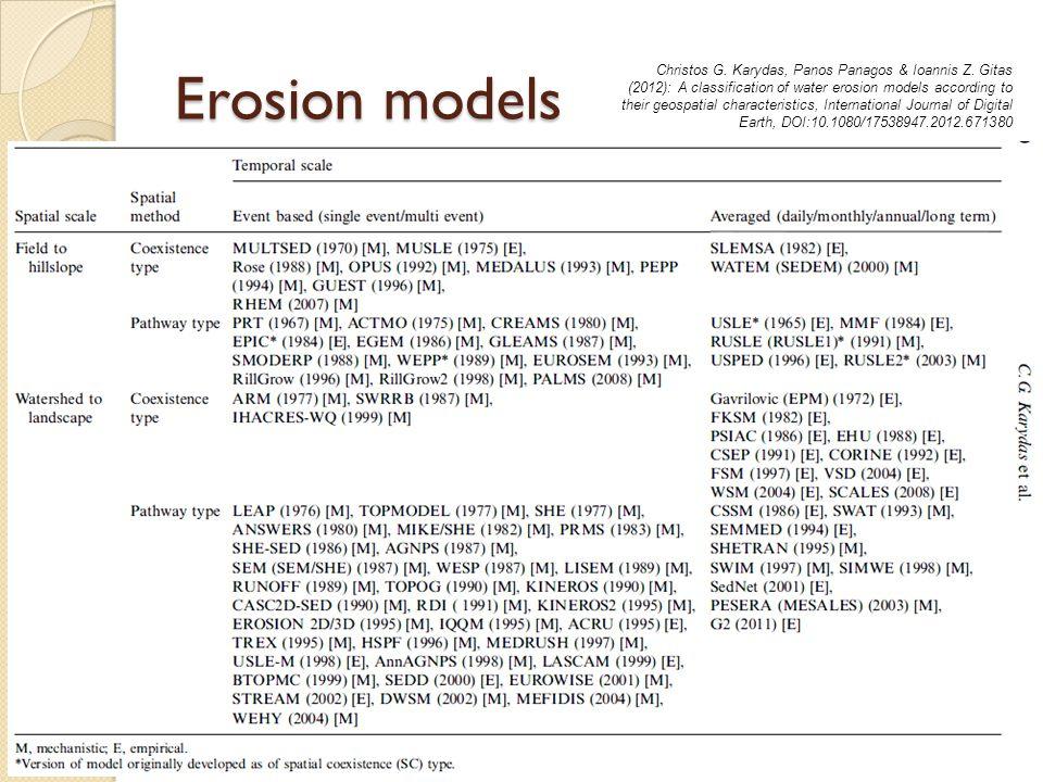 Erosion models Christos G. Karydas, Panos Panagos & Ioannis Z.