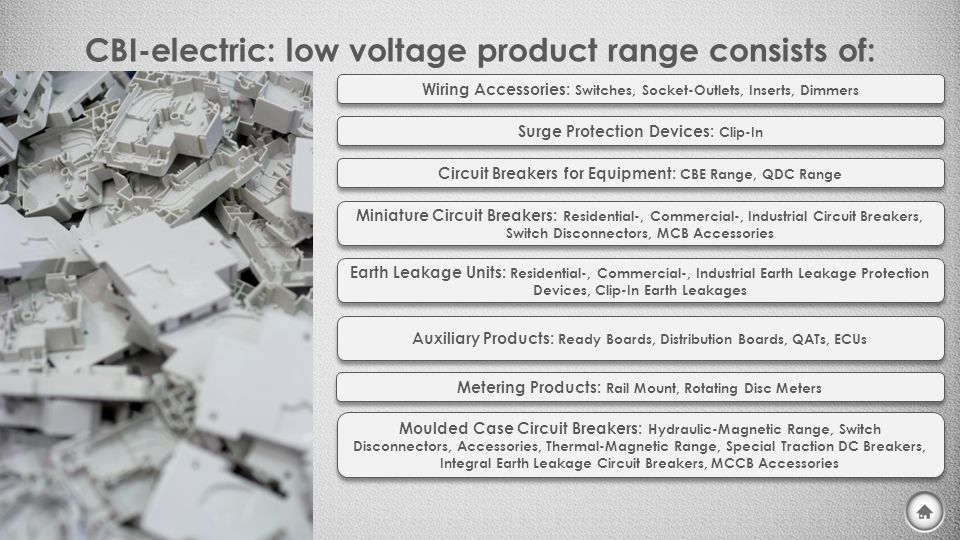 CBI-electric: low voltage product range consists of: Wiring Accessories: Switches, Socket-Outlets, Inserts, Dimmers Surge Protection Devices: Clip-In