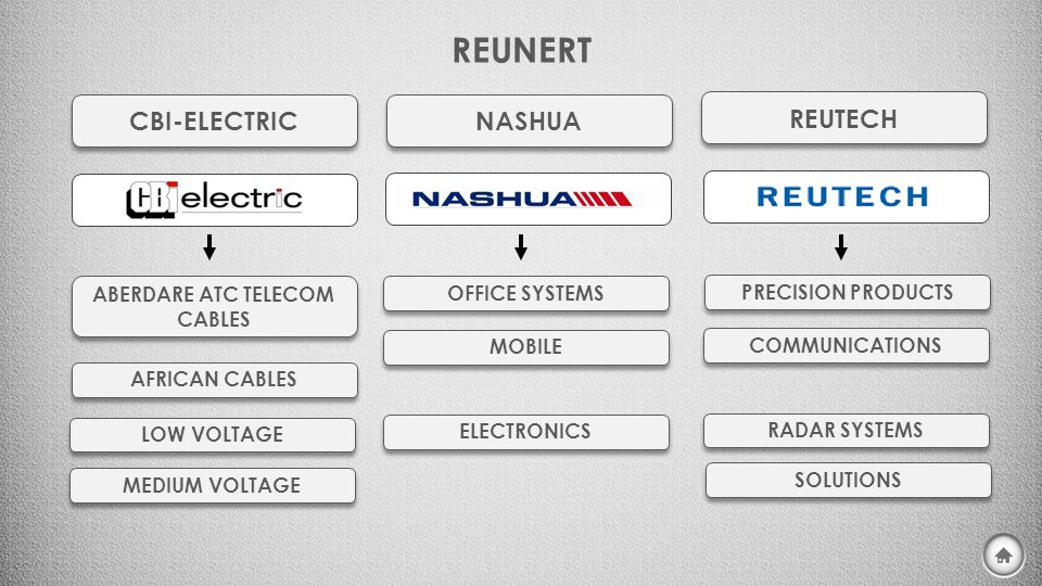 REUNERT CBI-ELECTRIC NASHUA AFRICAN CABLES ABERDARE ATC TELECOM CABLES LOW VOLTAGE REUTECH OFFICE SYSTEMS MOBILE ELECTRONICS SOLUTIONS PRECISION PRODU
