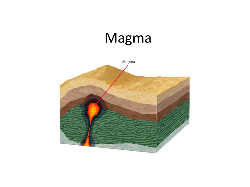 Magma Chapter 21