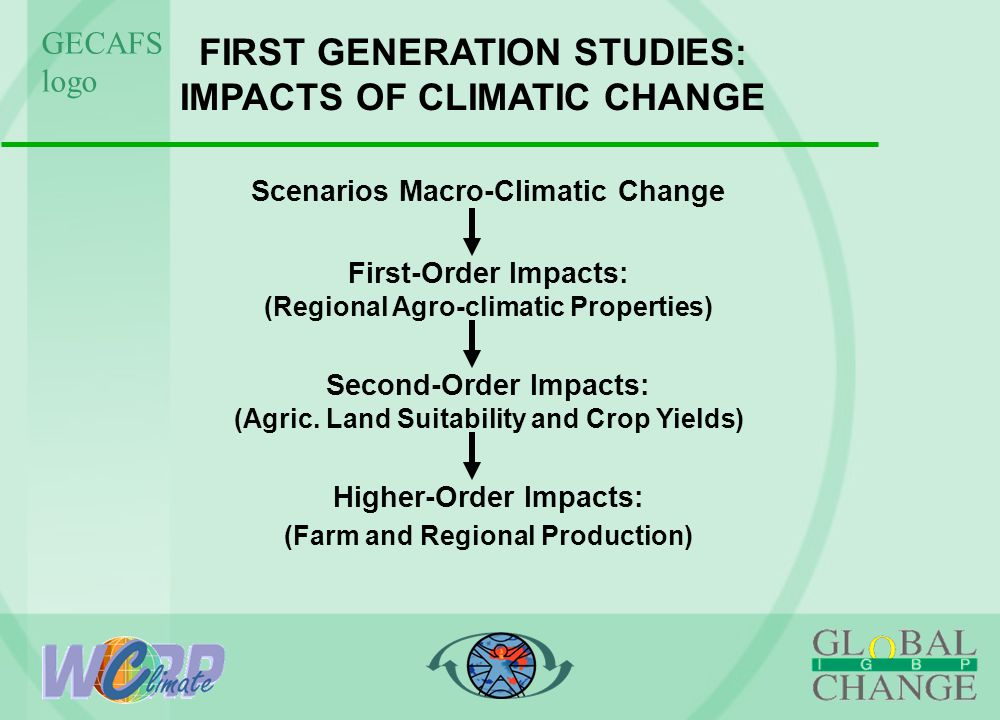 GECAFS logo FIRST GENERATION STUDIES: IMPACTS OF CLIMATIC CHANGE Scenarios Macro-Climatic Change First-Order Impacts: (Regional Agro-climatic Properties) Second-Order Impacts: (Agric.