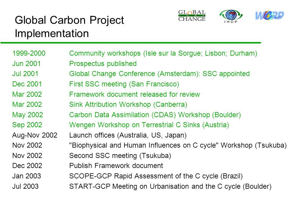 Global Carbon Project Implementation 1999-2000Community workshops (Isle sur la Sorgue; Lisbon; Durham) Jun 2001Prospectus published Jul 2001Global Change Conference (Amsterdam): SSC appointed Dec 2001First SSC meeting (San Francisco) Mar 2002Framework document released for review Mar 2002Sink Attribution Workshop (Canberra) May 2002Carbon Data Assimilation (CDAS) Workshop (Boulder) Sep 2002Wengen Workshop on Terrestrial C Sinks (Austria) Aug-Nov 2002Launch offices (Australia, US, Japan) Nov 2002 Biophysical and Human Influences on C cycle Workshop (Tsukuba) Nov 2002Second SSC meeting (Tsukuba) Dec 2002Publish Framework document Jan 2003SCOPE-GCP Rapid Assessment of the C cycle (Brazil) Jul 2003START-GCP Meeting on Urbanisation and the C cycle (Boulder)