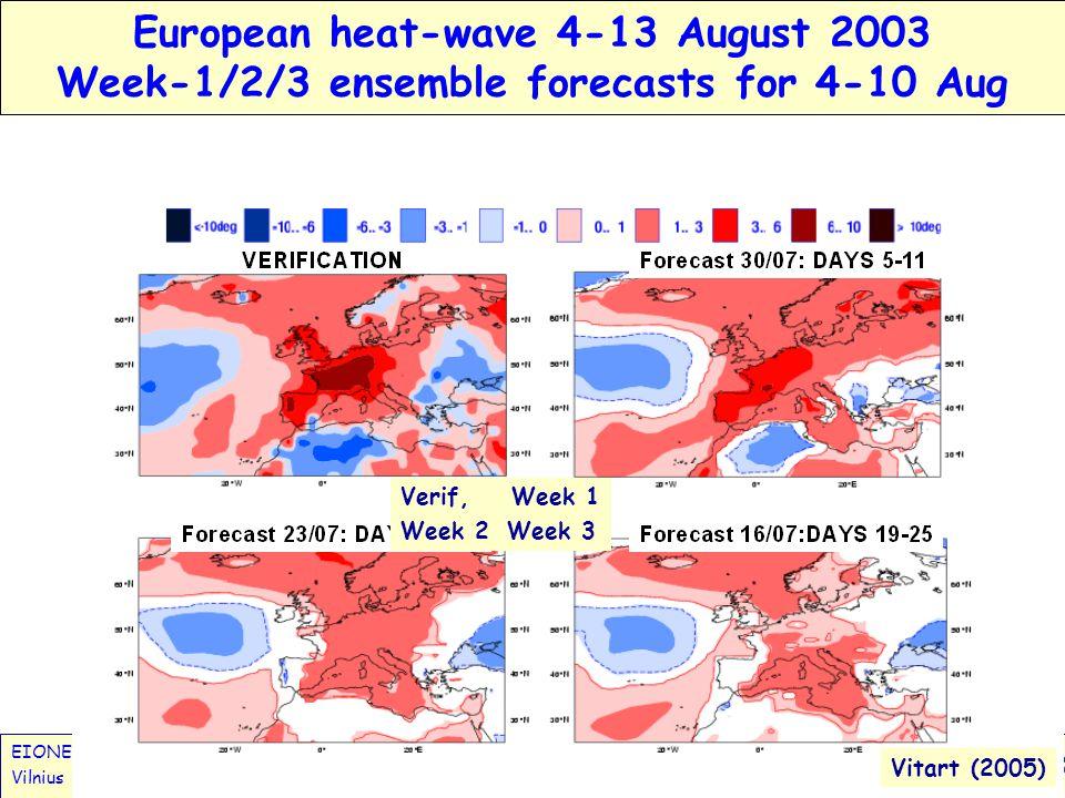 EIONET Workshop, GEMS; www.ecmwf.int/research/EU_projects/GEMS Vilnius October 2005 A.Hollingsworth Slide 34 European heat-wave 4-13 August 2003 Week-1/2/3 ensemble forecasts for 4-10 Aug Verif, Week 1 Week 2 Week 3 Vitart (2005)