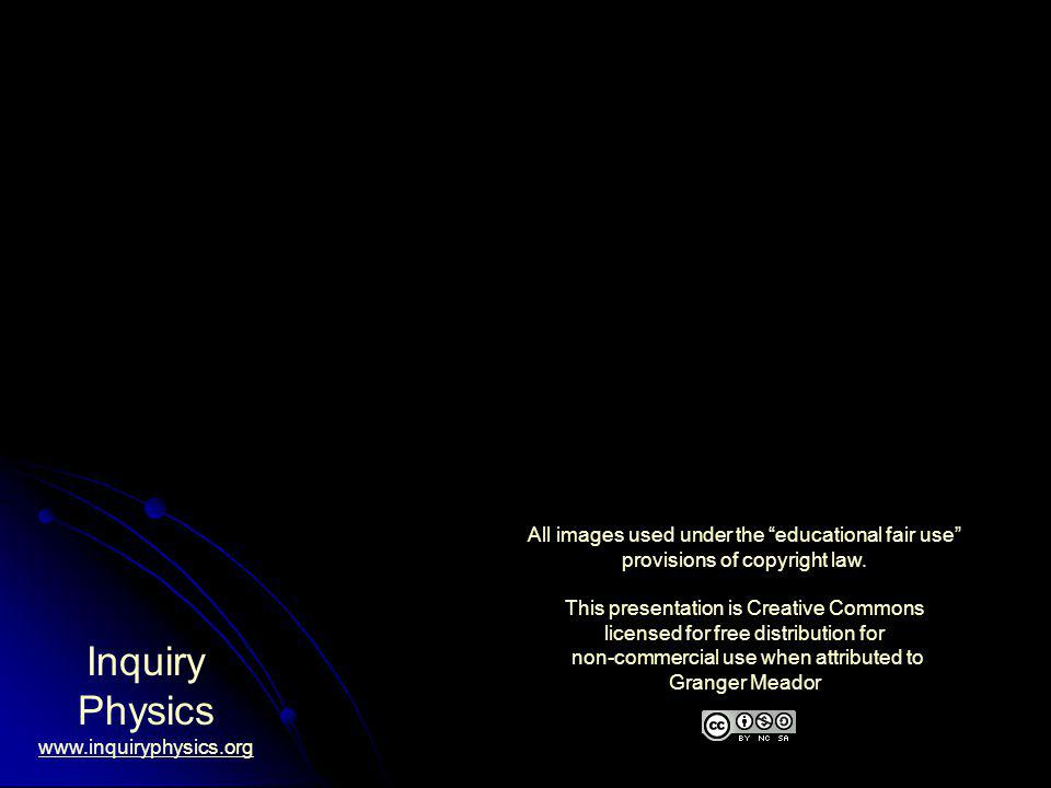 Inquiry Physics www.inquiryphysics.org All images used under the educational fair use provisions of copyright law.
