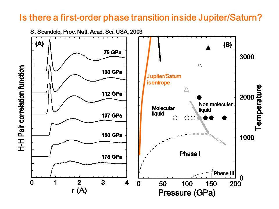 Is there a first-order phase transition inside Jupiter/Saturn? Jupiter/Saturn isentrope S. Scandolo, Proc. Natl. Acad. Sci. USA, 2003