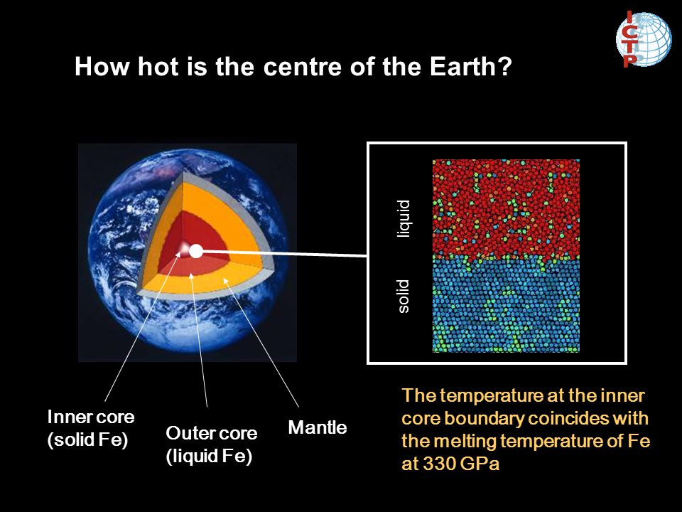 How hot is the centre of the Earth? liquid solid Inner core (solid Fe) Outer core (liquid Fe) Mantle The temperature at the inner core boundary coinci