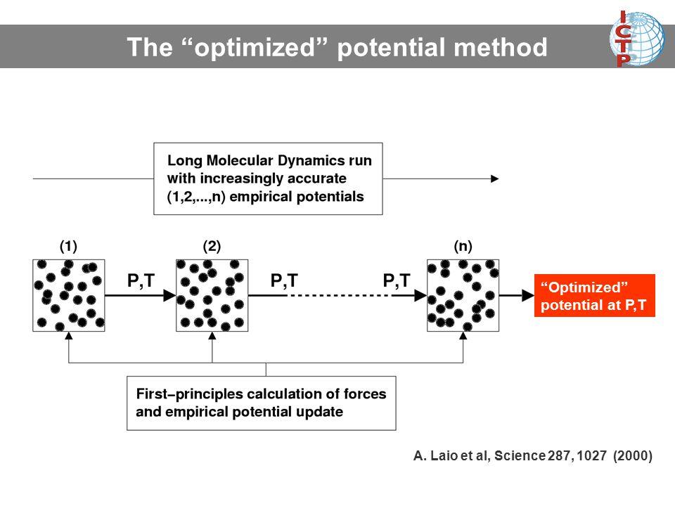 "The ""optimized"" potential method ""Optimized"" potential at P,T A. Laio et al, Science 287, 1027 (2000)"