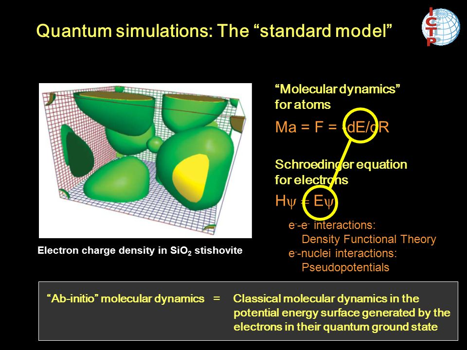 Quantum simulations: The standard model H  E  Schroedinger equation for electrons Molecular dynamics for atoms Ma = F = -dE/dR e - -e - interactions: Density Functional Theory e - -nuclei interactions: Pseudopotentials Ab-initio molecular dynamics = Classical molecular dynamics in the potential energy surface generated by the electrons in their quantum ground state Electron charge density in SiO 2 stishovite R.