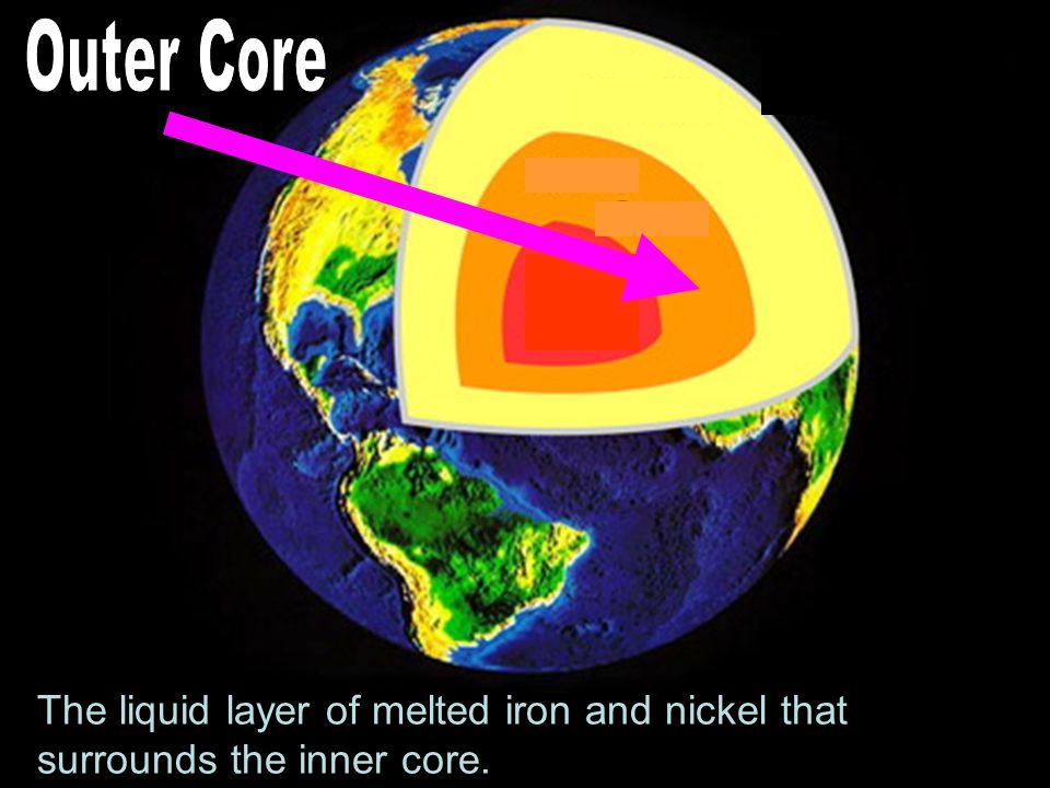 The thickest layer.