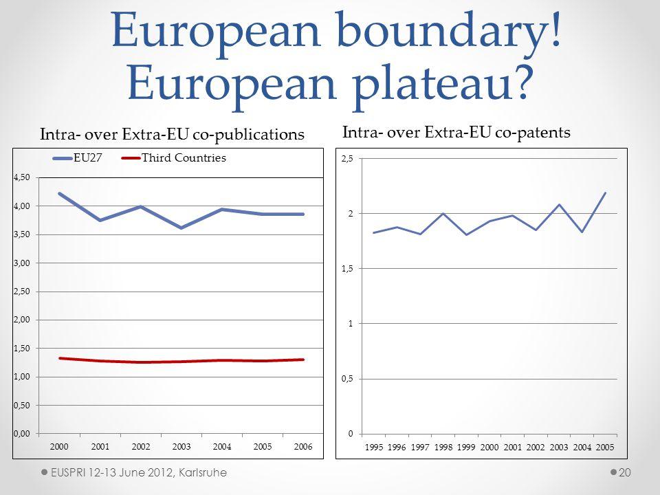 European boundary! European plateau? EUSPRI 12-13 June 2012, Karlsruhe20 Intra- over Extra-EU co-publications Intra- over Extra-EU co-patents